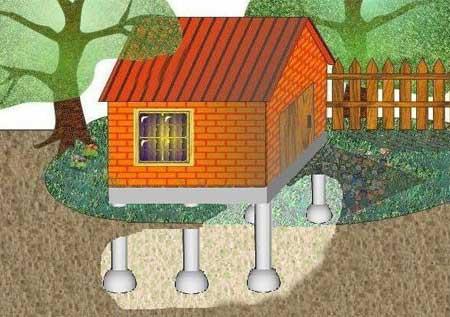 свайно-ростверковый-фундамент-дома