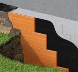гидроизоляция-руберойд-плиты-земля-фундамент