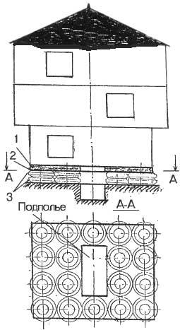 конструкция-фундамента