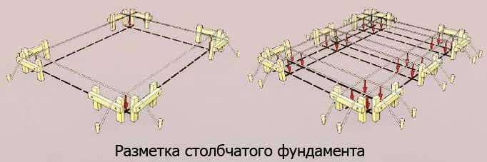 разметка-для-столбчатого-фундамента