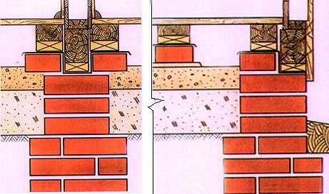 столбчатый-фундамент-из кирпича