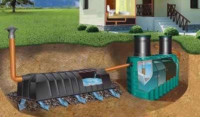 устройство-канализации-в частном-доме