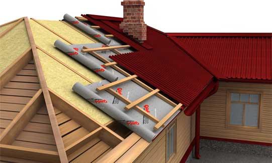 влагозащита-крыша-устроиство