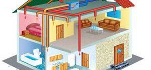 вентиляция-в-каркасном-доме