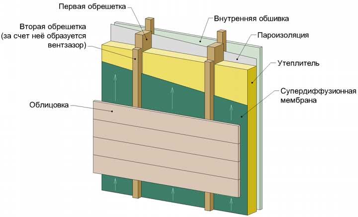 схема-конструкции-дома