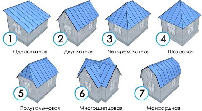 типы-скатной-крыши