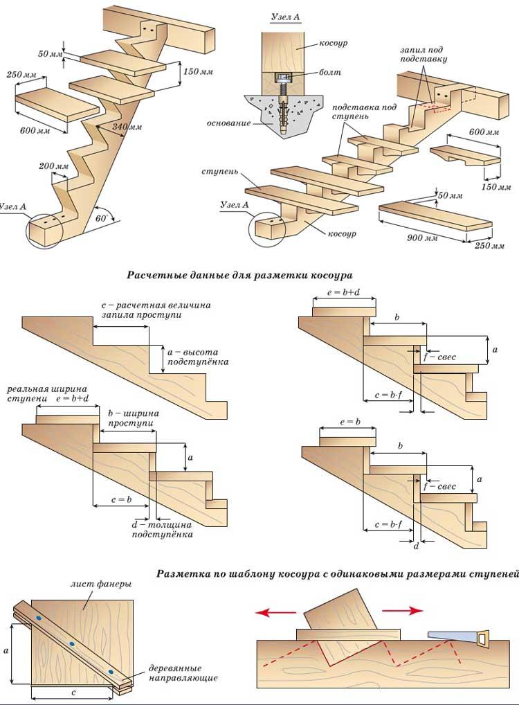 косуар-тетивы-деревяннная-лестница