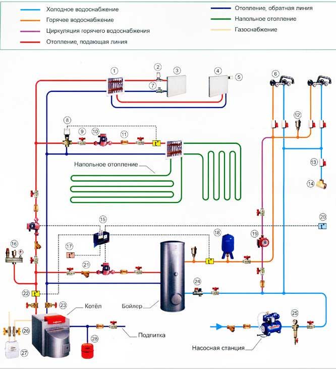 схема-отопления-каркасного-дома