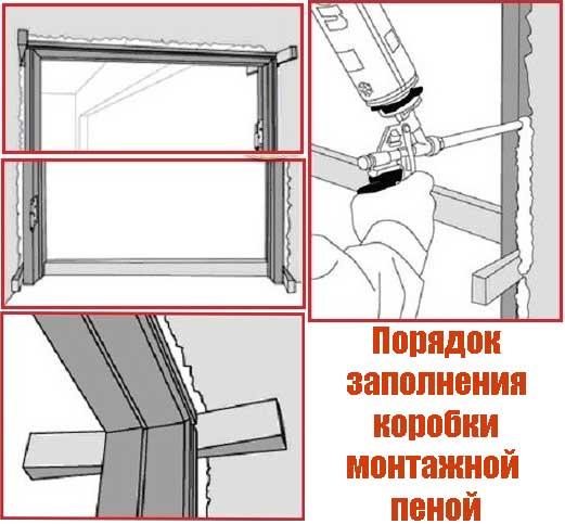 порядок-заполнения-коробки-монтажной-пеной