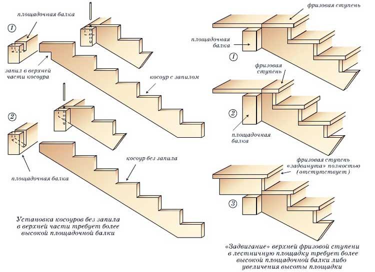 лестница-межэтажная-в-доме