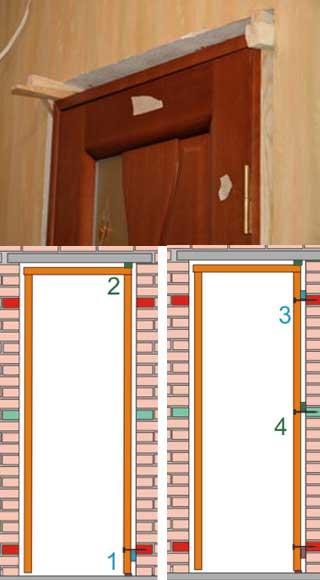 крепление-дверной-коробки-саморезами