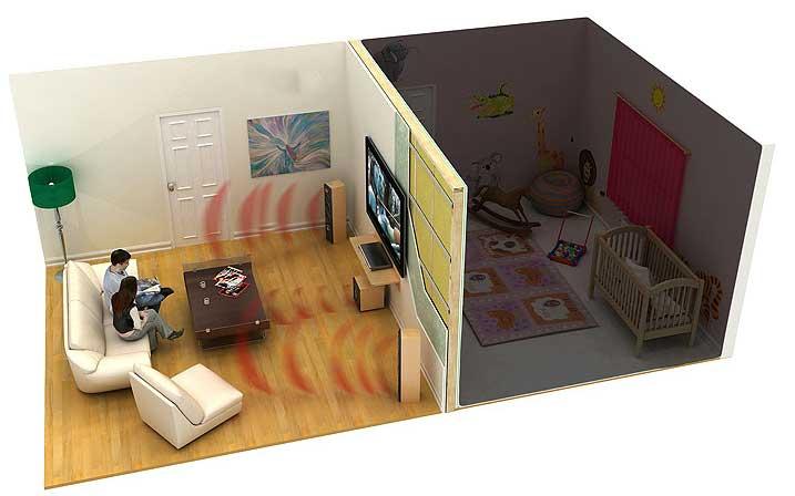 стены-комнаты-дерево-каркас-шум