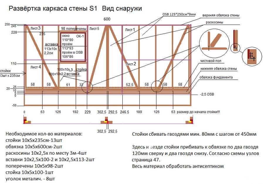 фронтон-схема-каркасной-стены