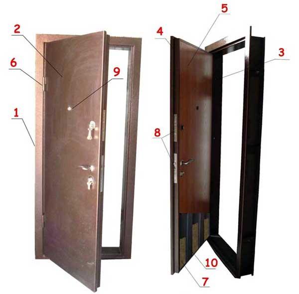 металлические-двери-каркасного-дома