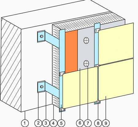 монтаж-вентилируемого-фасада