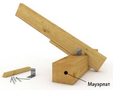 мауэрлат-каркасной-крыши