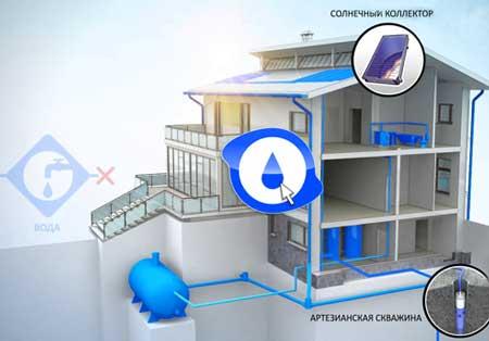 пассивные-дома-экологичный-дом