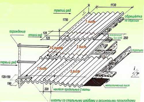 покрытие-крыши-шифера