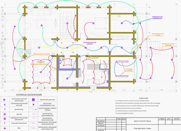 проект-электрики-каркасного-дома