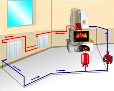 система-отопления-частного-дома