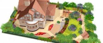 спланировать-обустроить-частный-дом