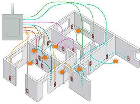 фазы-электропроводка-в-доме
