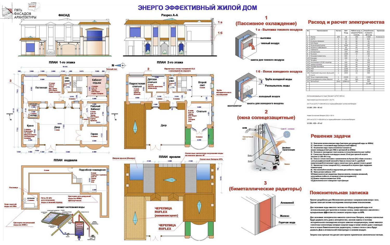 энергоэффектиный-проект-дома-стены-схема
