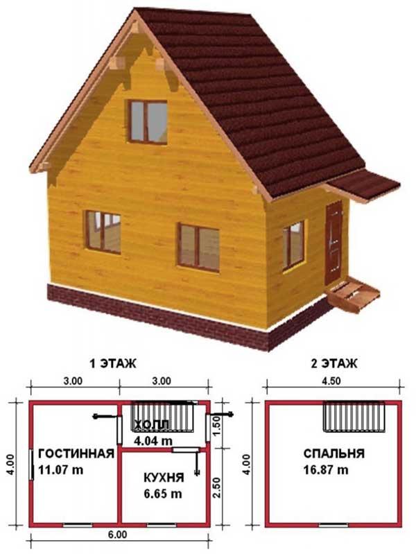 1-проект-садового-домика
