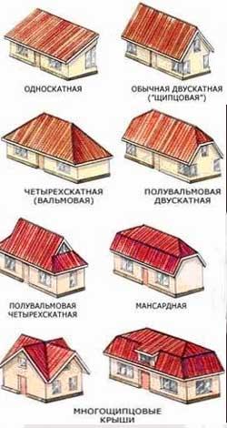 виды_вальмовых_крыш_дома