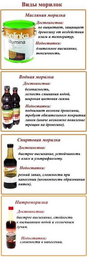 виды_морилок_и_их_недостатки