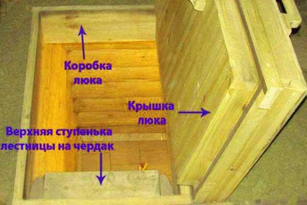 крышка_люка_на_чердак_дома