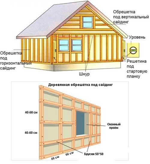простая технология строительства каркасных домов своими
