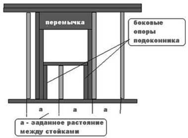 опоры_определение
