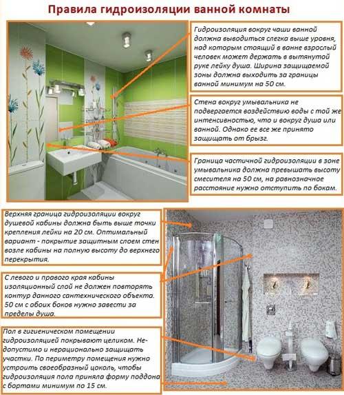 пример_правила_гидроизоляции_ванной_комнаты