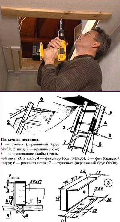 раскладывание_лестницы_чердачной