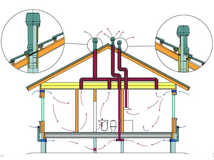 система_вентиляции_каркасного_дома