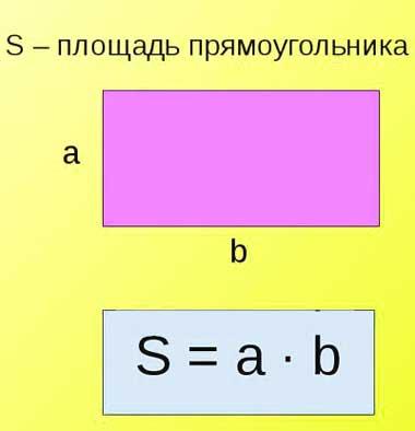 raschyot-ploshhadi-potolka_oboi