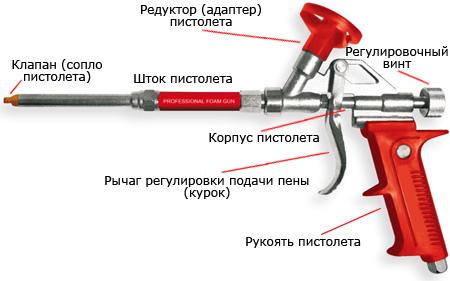 пистолет_для_монтажной_пены_устройство