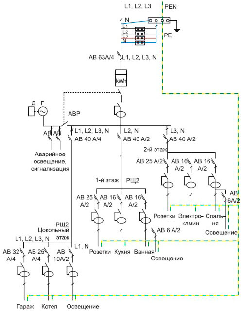 План электрической схемы