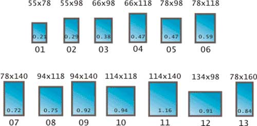Размеры мансардных окон
