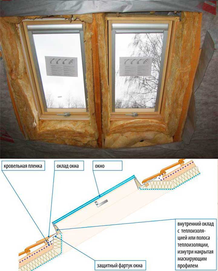 Утепление и монтаж мансардного окна