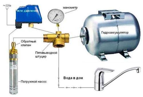 Водоснабжение и гидроаккумулятор