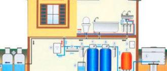 Обустроить водопровод в доме