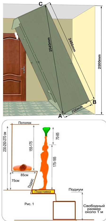 Примеры расчета потолка в доме