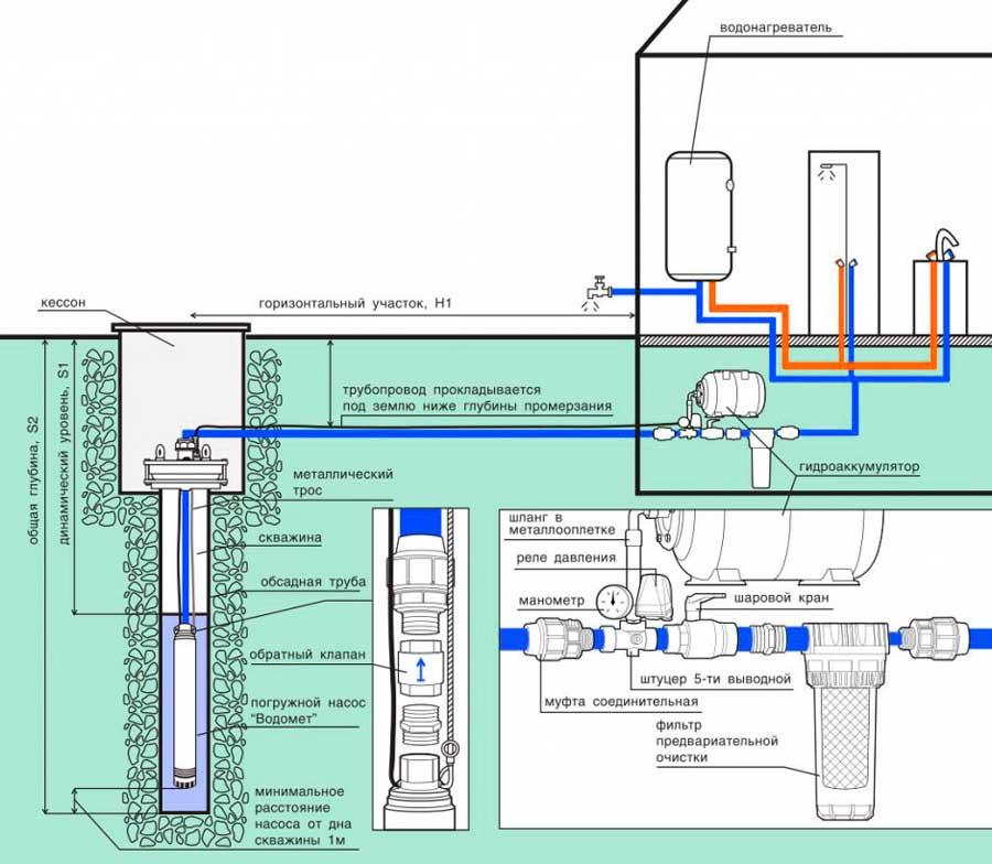 Схема гидроаккумулятора в доме