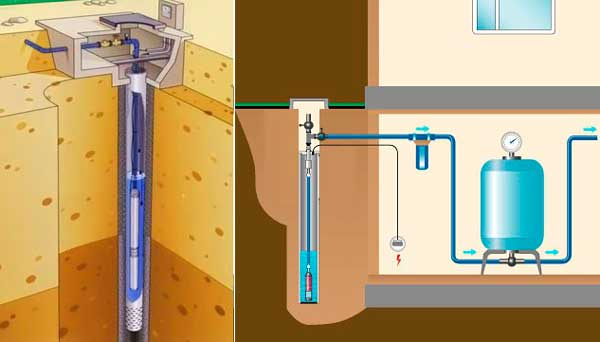 Устройство скважины- схема