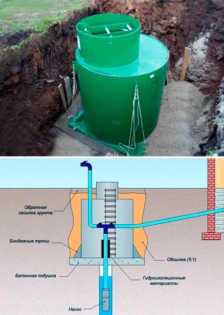 Этапы устройства скважины на воды