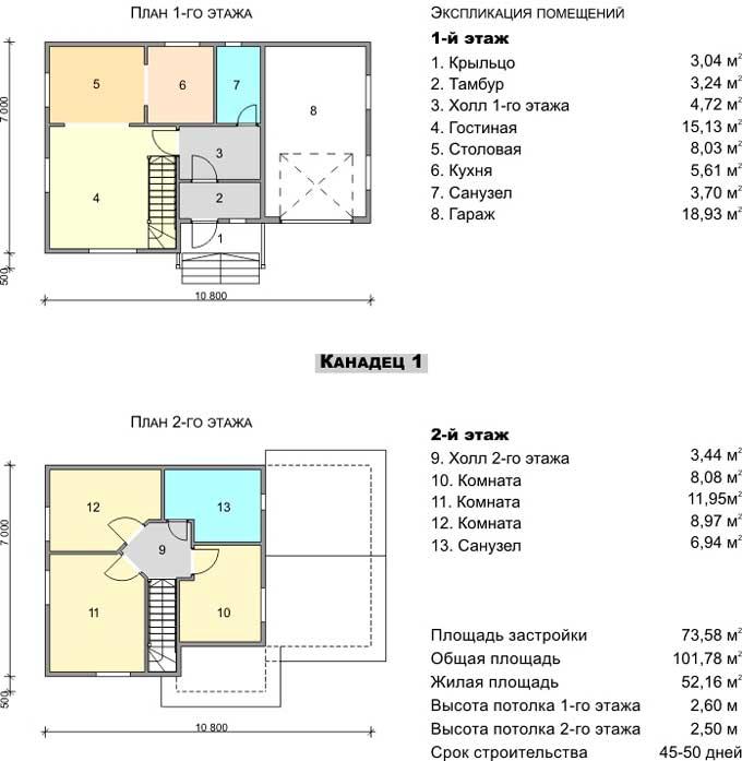 Размеры канадского дома
