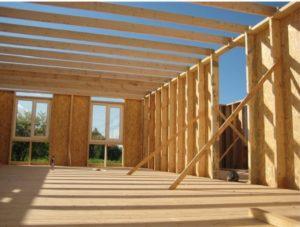Возведение каркаса при строительстве каркасного дома 6*8
