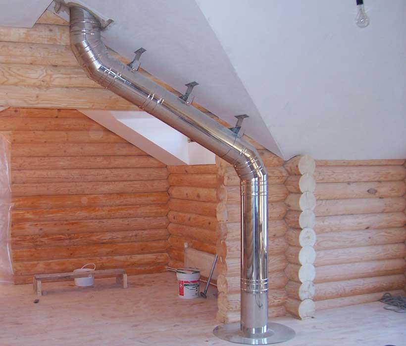 установка дымохода для газового котла